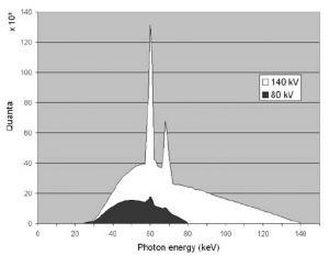 ct_dual_energy_spectrum